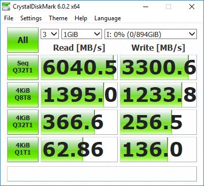 Performance at a Glance: 2x480GB SX8200 Striped Volume : u
